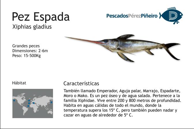Productos for Curiosidades del pez espada